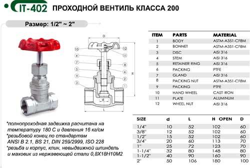 Электропривод МЭОФ-250/25-0,25У